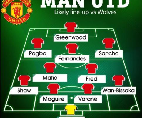Manchester United Line-up invade Wolves' nest